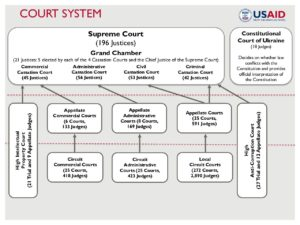 Court_System_Chart_Dec_2019_ENG