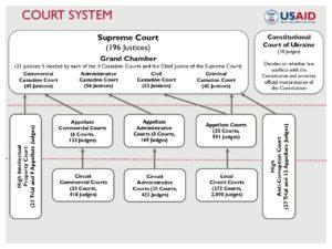 Court_System_Chart_Dec_2019_ENG