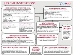 Judicial_Institutions_Chart_Dec_2019_ENG