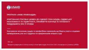 2021_Surveys_Presentation_Combined_UKR_JUL2021